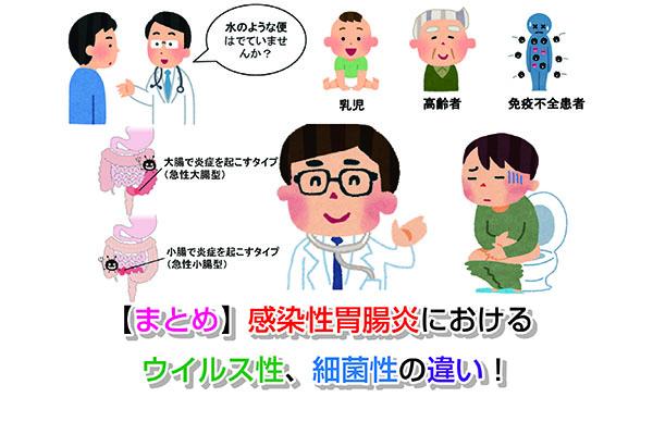 ウィルス 性 胃腸 炎 仕事